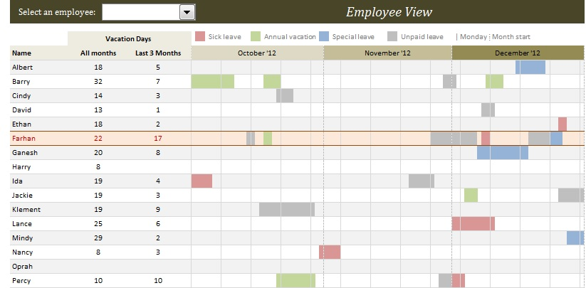 Employee Vacation Planner Excel Template Xls - Excel Xls Templates