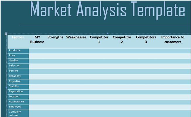 Get free marketing competitive analysis template free for Competitor research template