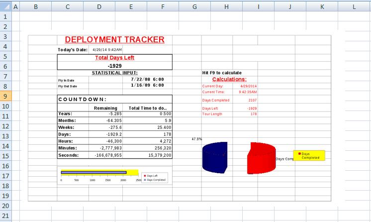 Deployment Time Tracker Excel Template XLS - Free Excel ...
