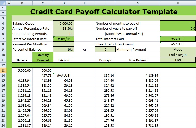 credit payoff plan