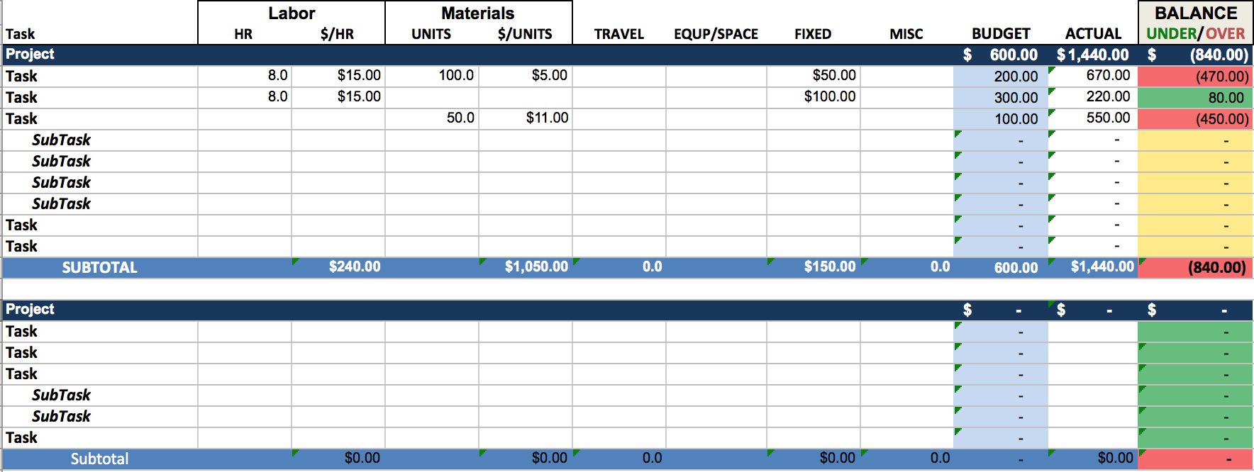 Operating Expense Budget Template XLS – Operating Budget Template