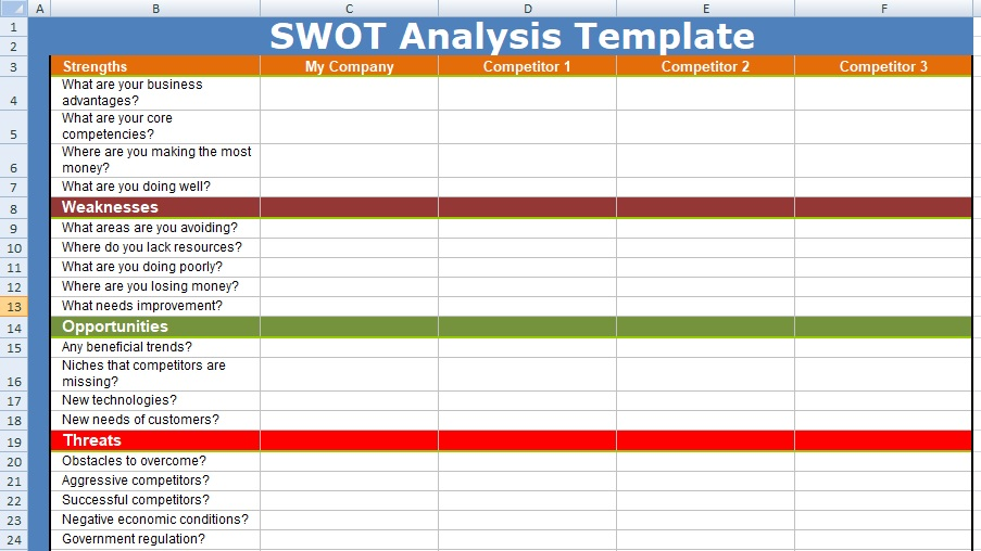 swot analysis of project based and non project based Conduct a swot analysis in which you identify the strengths, weaknesses, opportunities, and threats of project-based organizationsconduct a swot analysis in wh.