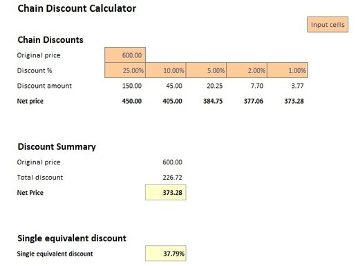 Chain Discount Calculator
