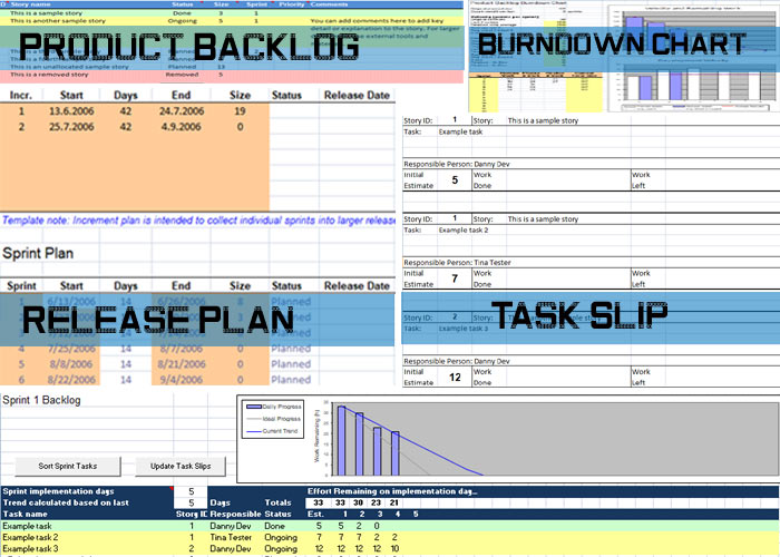 Scrum Product Backlog Template Excel