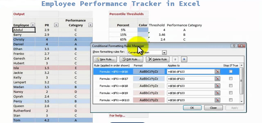 Employee Performance Tracker in Excel